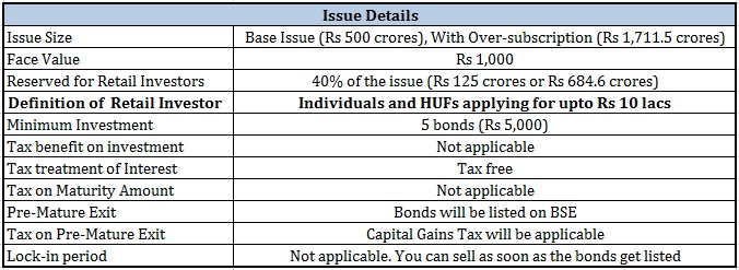 how to buy tax free bonds
