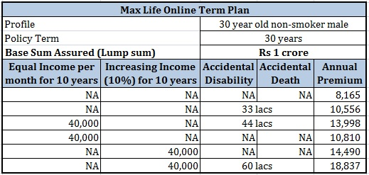 hdfc life term plan pdf