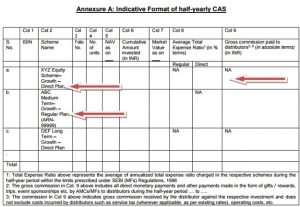 SEBI Consolidated Account Statement Direct plan regular plan distributor commission