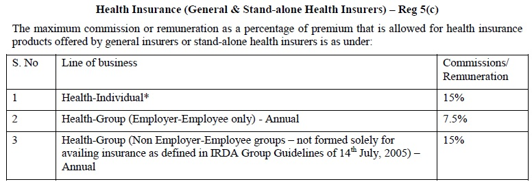 Health Insurance Agent Commission 3