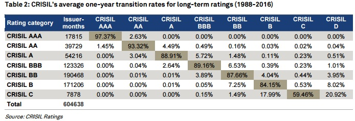 risk in debt mutual funds credit risk interest rate risk