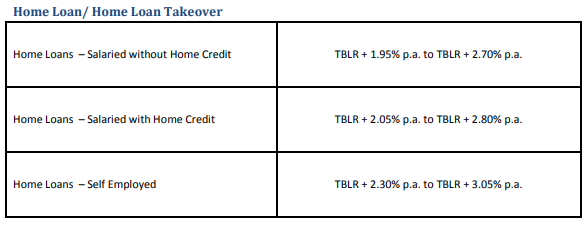 citibank tbill 3 month rates 2