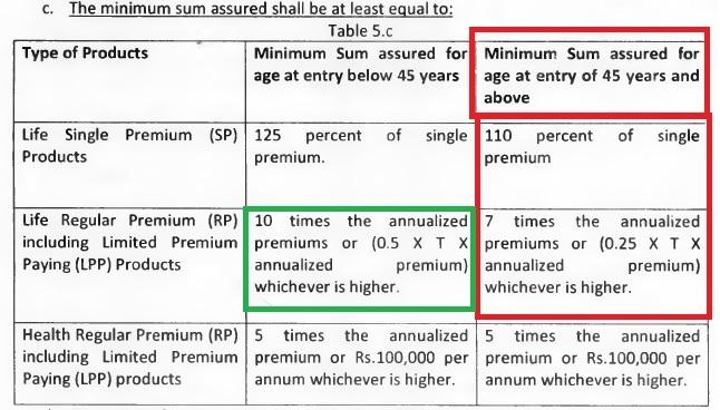 senior citizens avoid life insurance plans