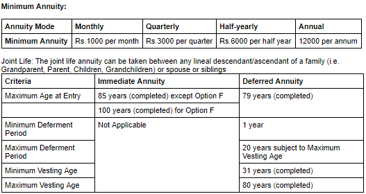LIC Jeevan Shanti eligibility minimum maximum age who can buy