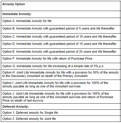 LIC Jeevan Shanti annuity variants