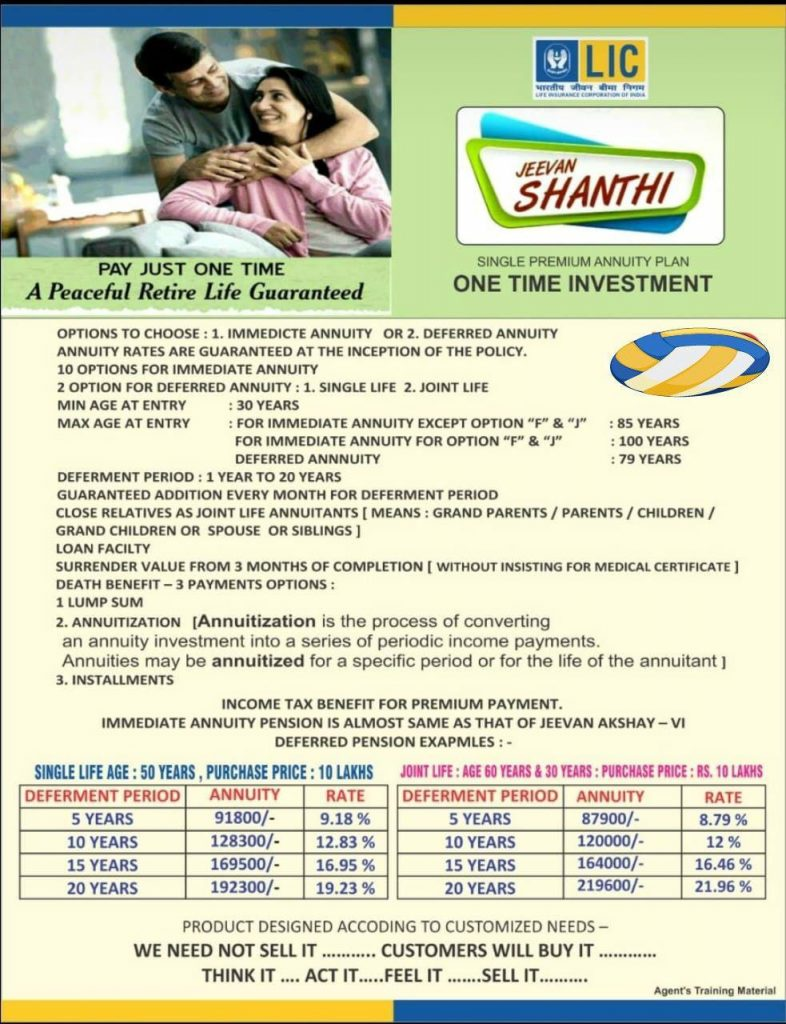 LIC jeevan shanti promotional material
