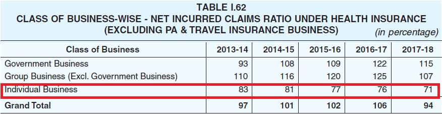 health insurance claims settlement data best health insurance company by claim settlement