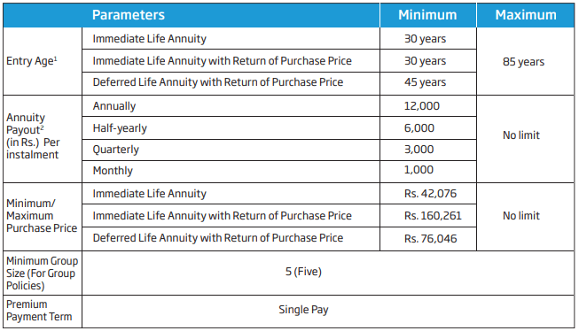 hdfc life pension guaranteed plan review