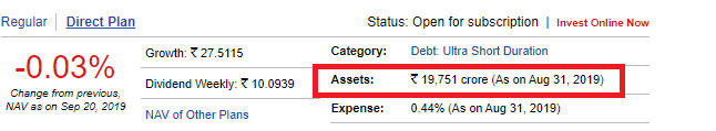 debt mutual fund size portfolio