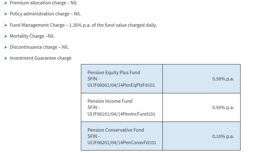 HDFC Life Click 2 Retire charges NPS vs pension plan from insurance companies