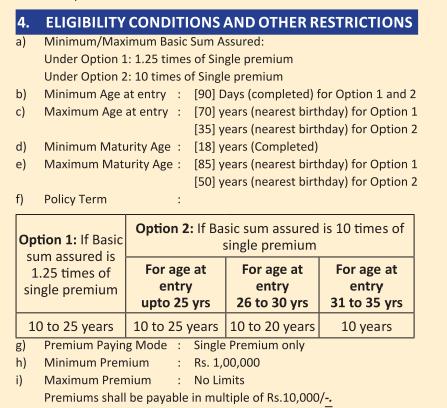 LIC Nivesh Plus plan 849 table review eligibility
