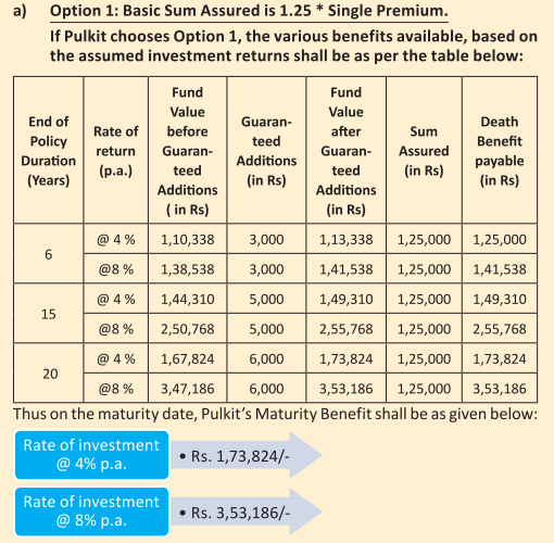 LIC Nivesh Plus table 849 review Sum Assured option 1 maturity benefit taxable