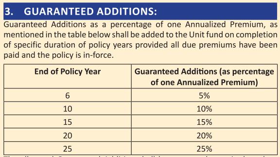 LIC SIIP plan guaranteed additions