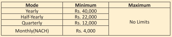 LIC SIIP plan review table 852