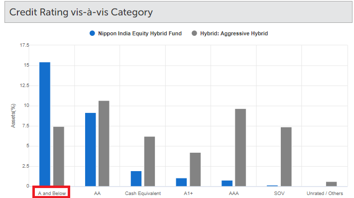nippon india equity hybrid fund